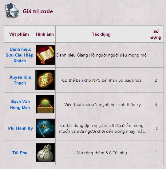 http://picture.dzogame.vn/Img/code_pp_768.JPG