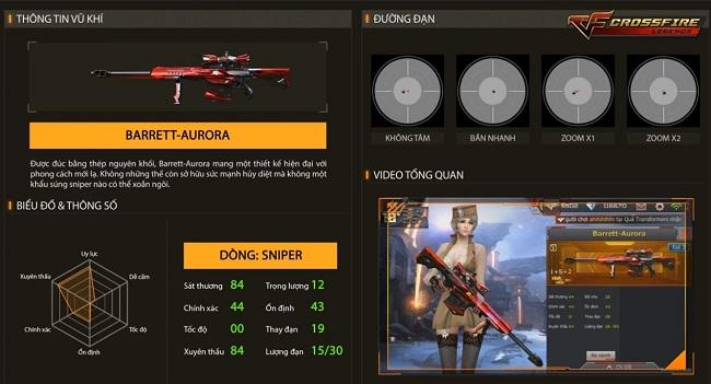 Crossfire Legends – Bạn biết gì về sức mạnh khủng bố của Barrett-Aurora