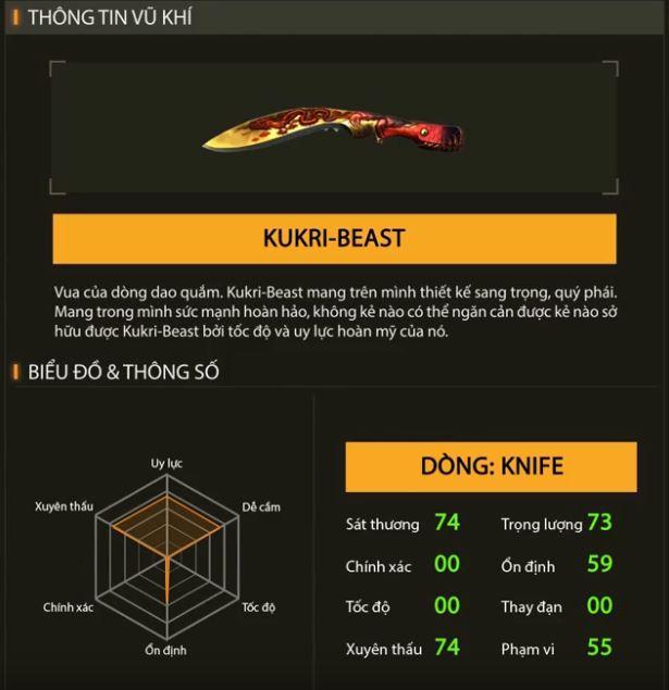 Crossfire Legends: Sức mạnh hủy diệt đáng sợ của dao quằm Kukri - Beast