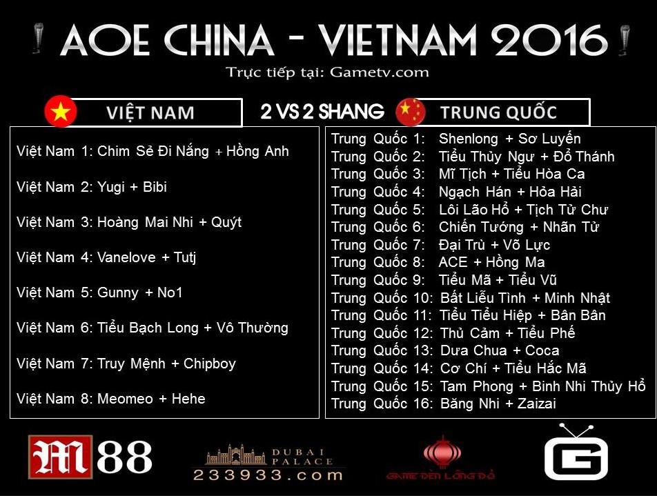 AOE Trung Việt 2016 – Việt Nam loại sạch tuyển quân đội chủ nhà
