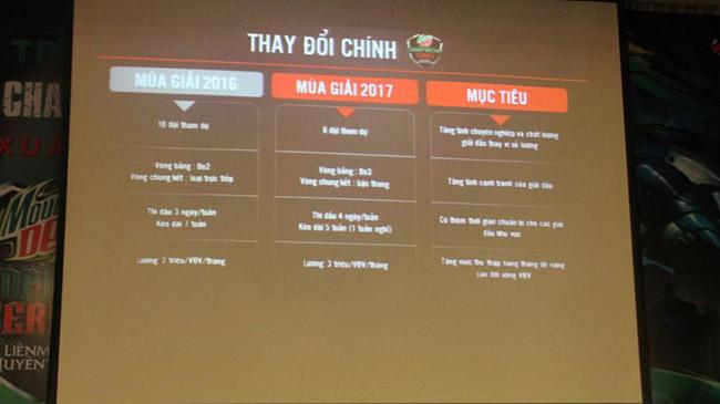 """QTV – """"VCSA 2017 trận nào cũng sẽ căng thẳng, quyết liệt và hấp dẫn"""""""