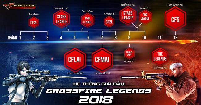 Hệ thống giải đấu khủng của CFL năm 2018