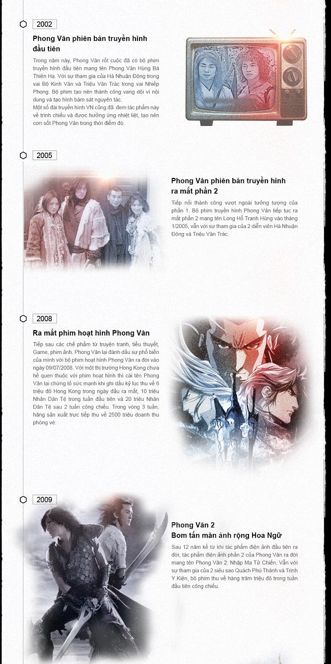 Phong Vân đã đặt được thành tựu gì sau 27 năm?