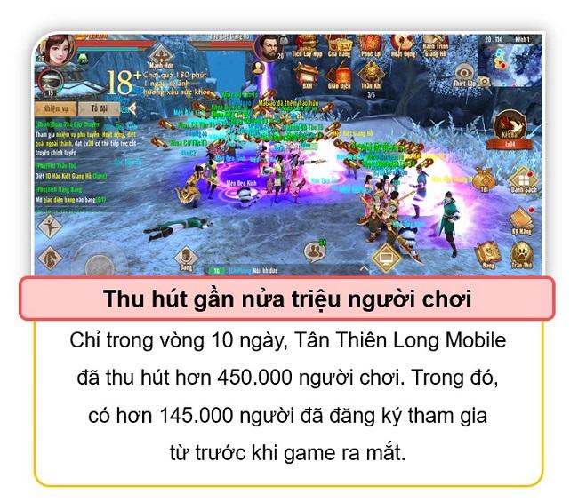 Nhìn lại Tân Thiên Long Mobile sau 10 ngày ra mắt
