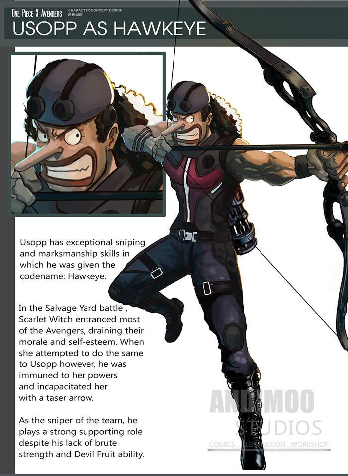 Đôi nét về 'Biệt đội One Piece Avengers'